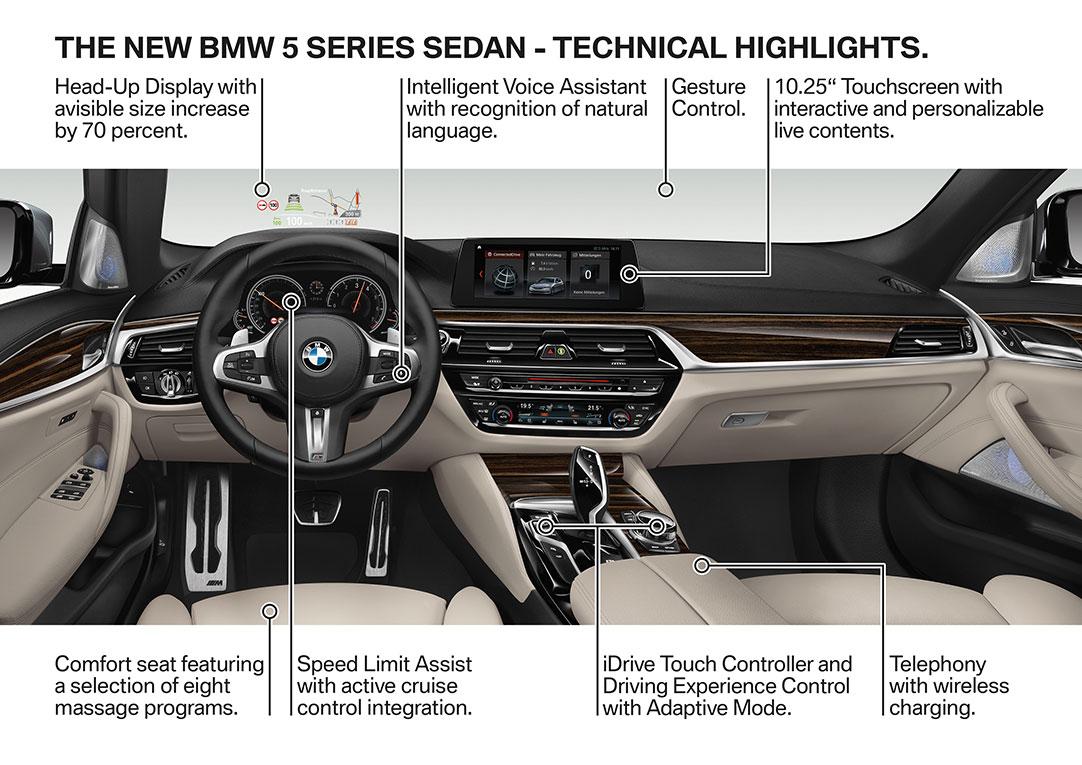 Noul BMW Seria 5 - date esentiale (03)