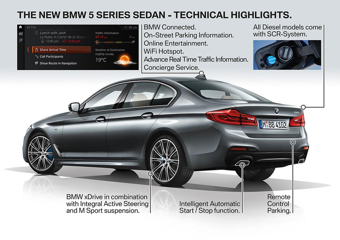 Noul BMW Seria 5 - date esentiale (02)