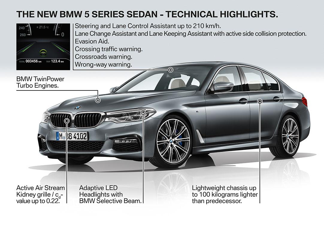 Noul BMW Seria 5 - date esentiale (01)