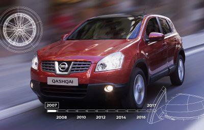 Nissan Qashqai - 10 ani