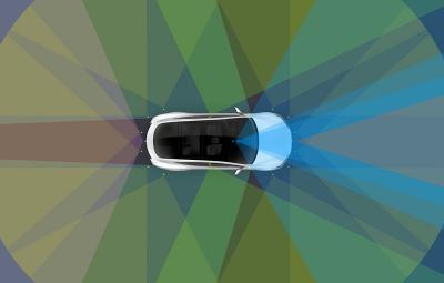 Tesla - pachet rulare autonoma
