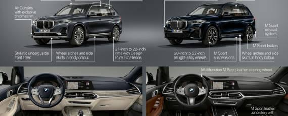 BMW X7 - preturi Romania (11)