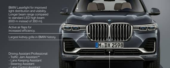 BMW X7 - preturi Romania (09)