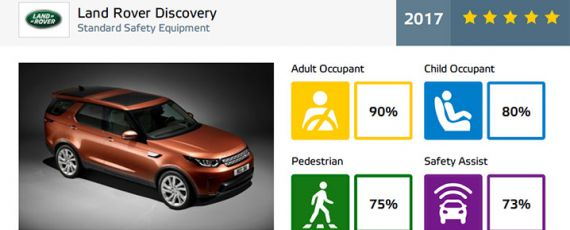 Land Rover Discovery Sport - rezultate Euro NCAP (02)