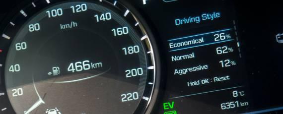 Test Hyundai IONIQ Hybrid (28)