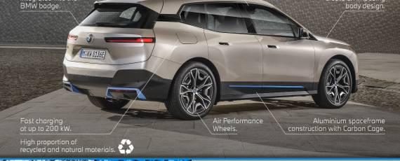 Noul BMW iX (10)